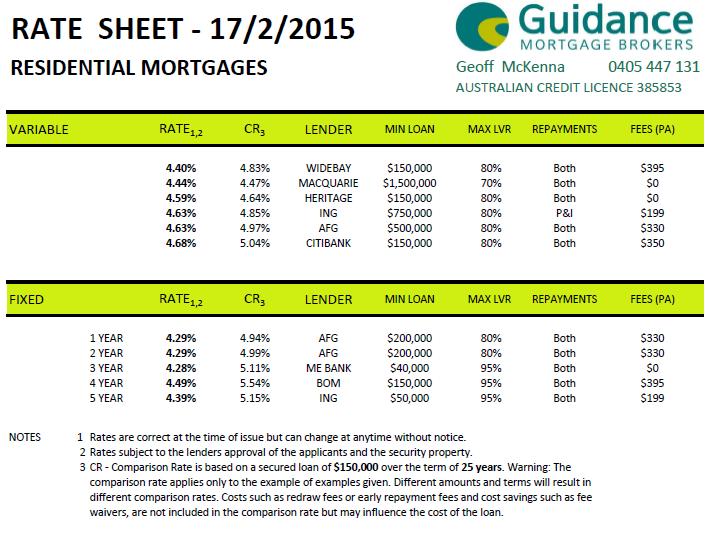 Rates Sheet 17.02.15